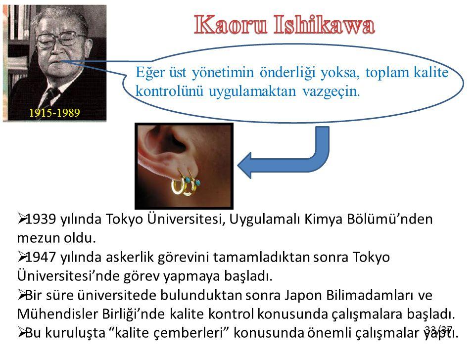 Kaoru Ishikawa Eğer üst yönetimin önderliği yoksa, toplam kalite kontrolünü uygulamaktan vazgeçin. 1915-1989.