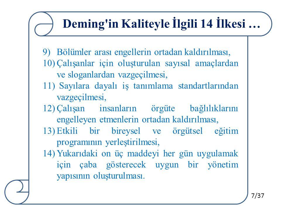 Deming in Kaliteyle İlgili 14 İlkesi …