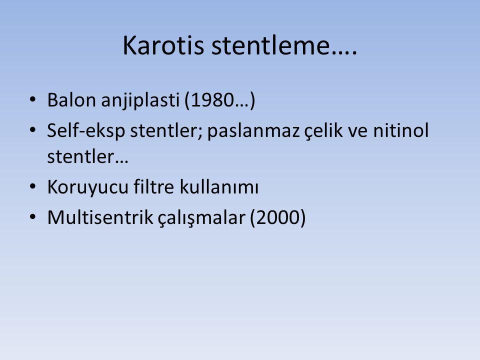 Karotis stentleme…. Balon anjiplasti (1980…)