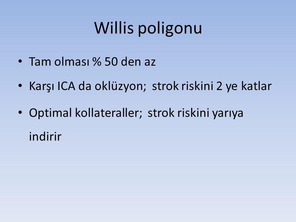 Willis poligonu Tam olması % 50 den az