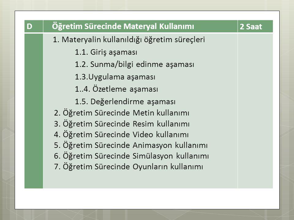 D Öğretim Sürecinde Materyal Kullanımı. 2 Saat. 1. Materyalin kullanıldığı öğretim süreçleri. 1.1. Giriş aşaması.