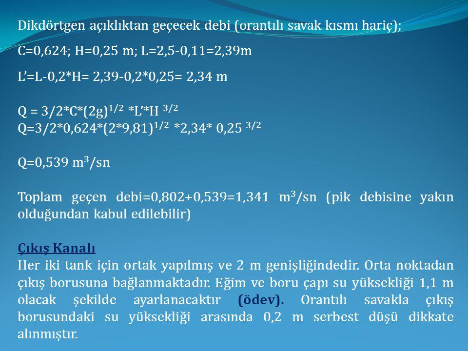Dikdörtgen açıklıktan geçecek debi (orantılı savak kısmı hariç);
