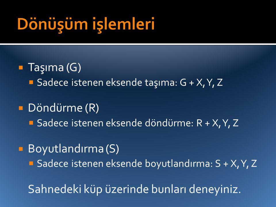 Dönüşüm işlemleri Taşıma (G) Döndürme (R) Boyutlandırma (S)