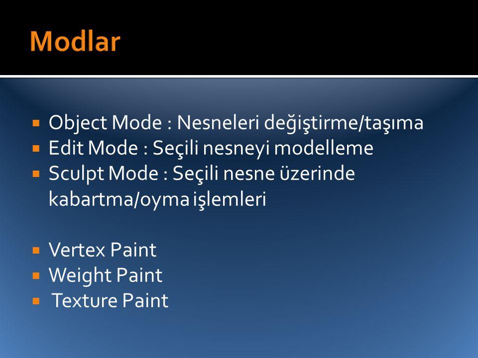 Modlar Object Mode : Nesneleri değiştirme/taşıma