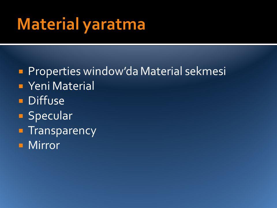Material yaratma Properties window'da Material sekmesi Yeni Material