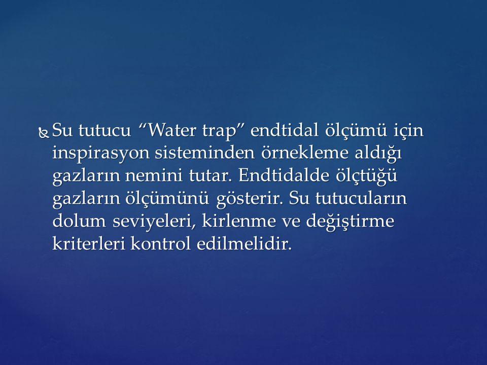 Su tutucu Water trap endtidal ölçümü için inspirasyon sisteminden örnekleme aldığı gazların nemini tutar.