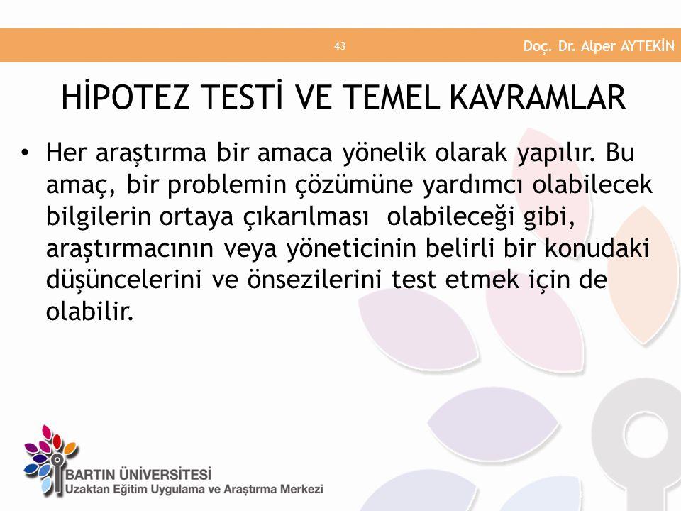 HİPOTEZ TESTİ VE TEMEL KAVRAMLAR
