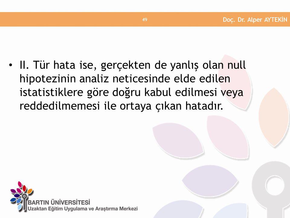 Doç. Dr. Alper AYTEKİN