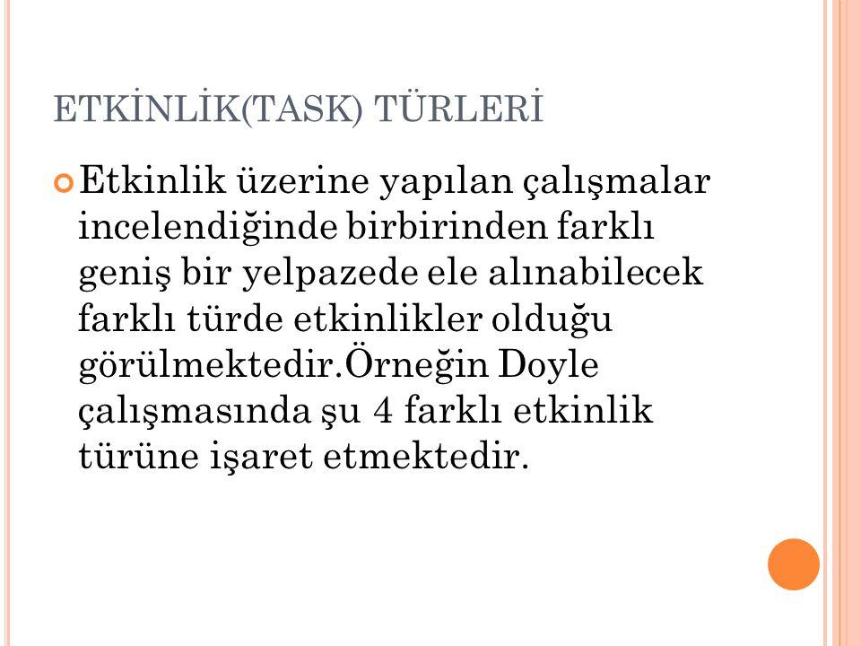 ETKİNLİK(TASK) TÜRLERİ