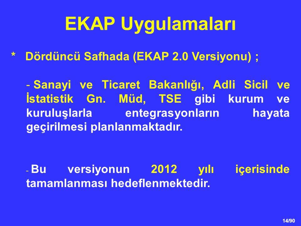 EKAP Uygulamaları * Dördüncü Safhada (EKAP 2.0 Versiyonu) ;