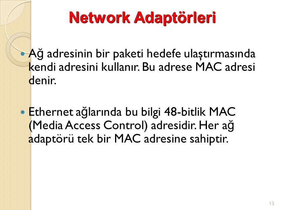Network Adaptörleri Ağ adresinin bir paketi hedefe ulaştırmasında kendi adresini kullanır. Bu adrese MAC adresi denir.
