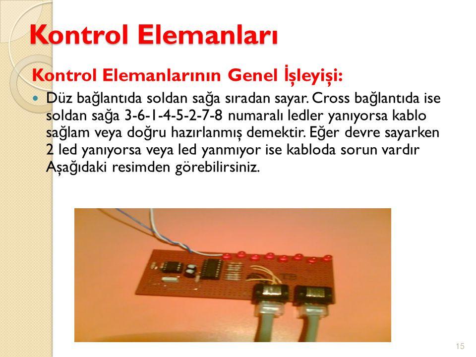 Kontrol Elemanları Kontrol Elemanlarının Genel İşleyişi: