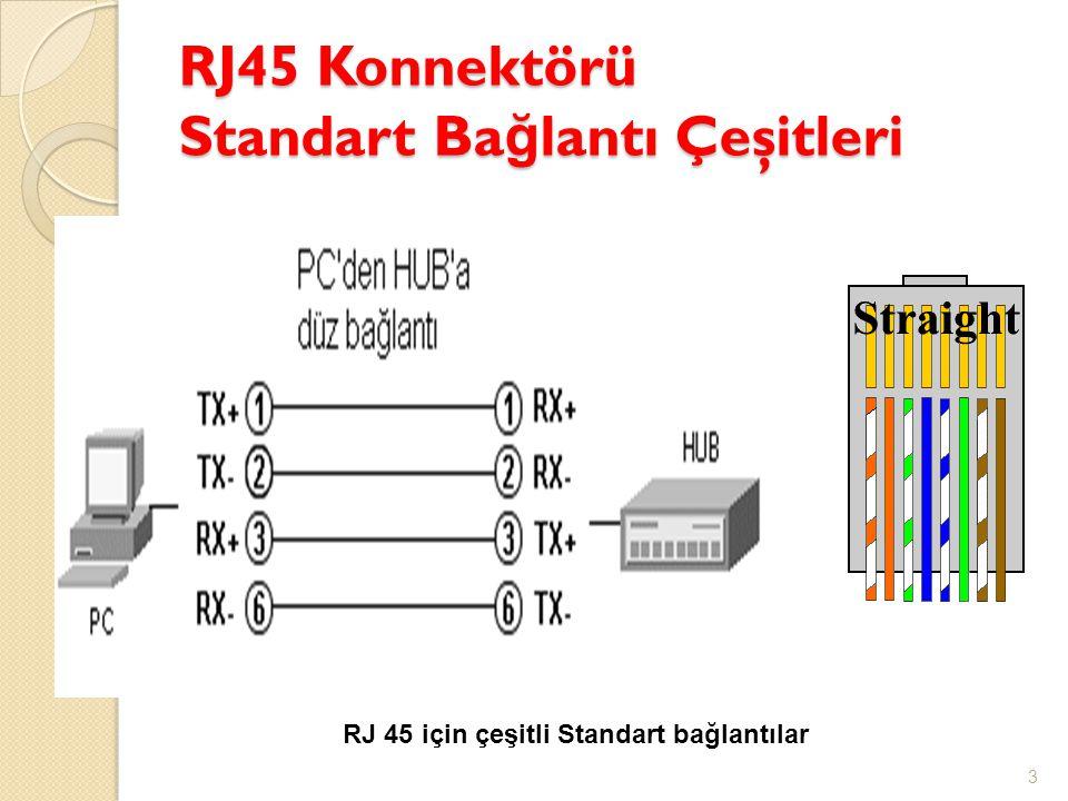 RJ45 Konnektörü Standart Bağlantı Çeşitleri