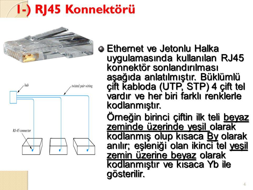 1-) RJ45 Konnektörü