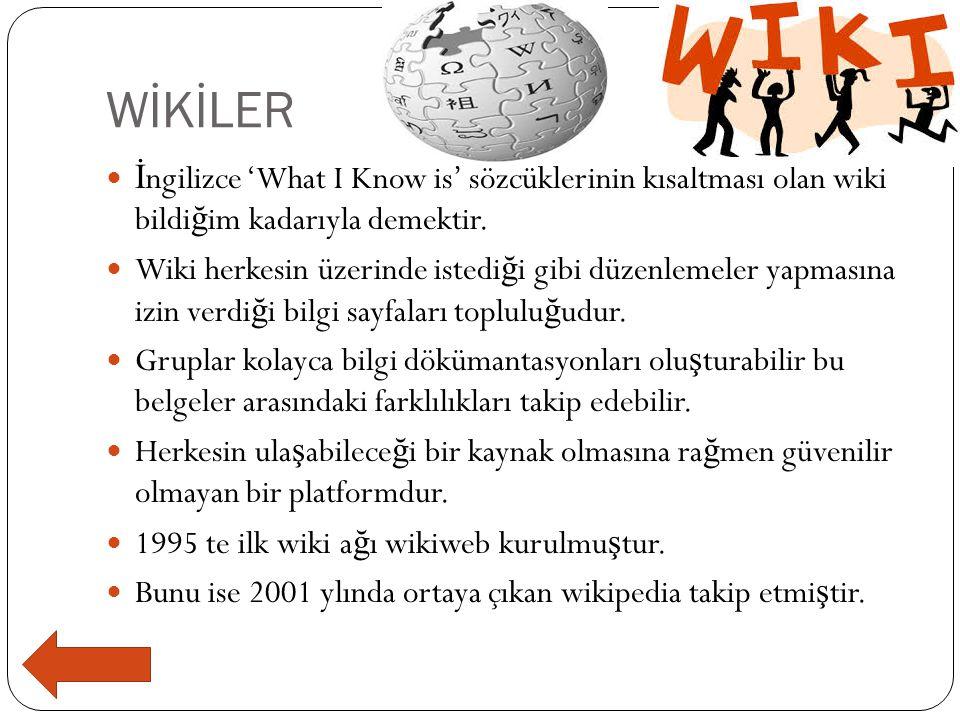 WİKİLER İngilizce 'What I Know is' sözcüklerinin kısaltması olan wiki bildiğim kadarıyla demektir.