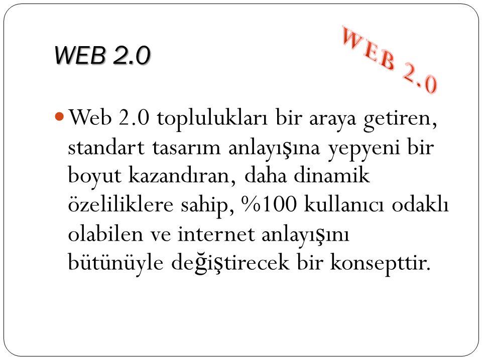 WEB 2.0 WEB 2.0.