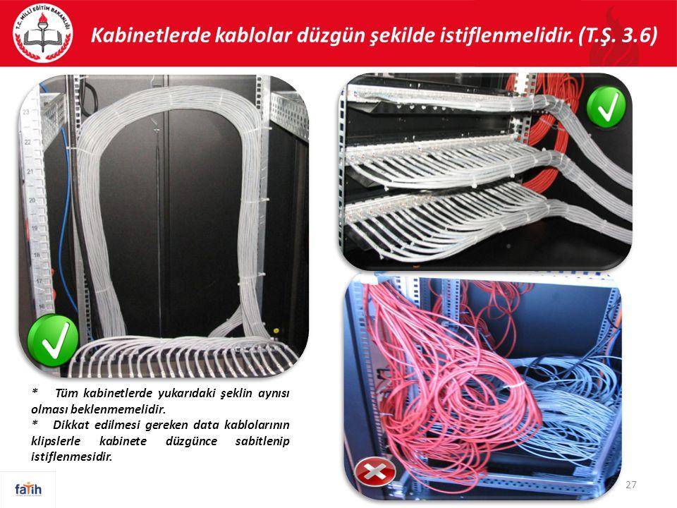 Kabinetlerde kablolar düzgün şekilde istiflenmelidir. (T.Ş. 3.6)