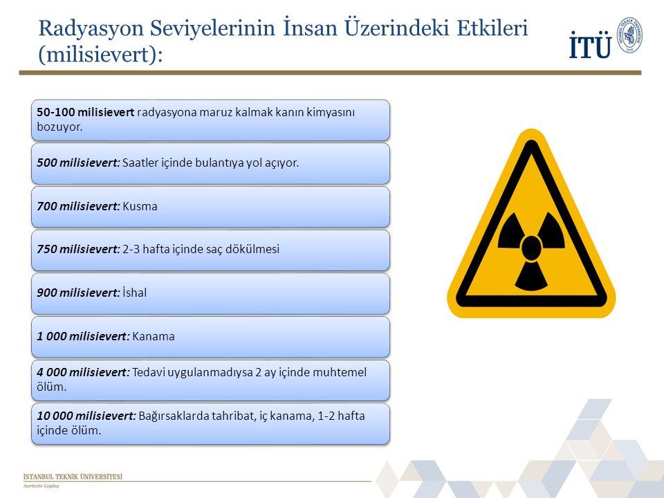 Radyasyon Seviyelerinin İnsan Üzerindeki Etkileri (milisievert):