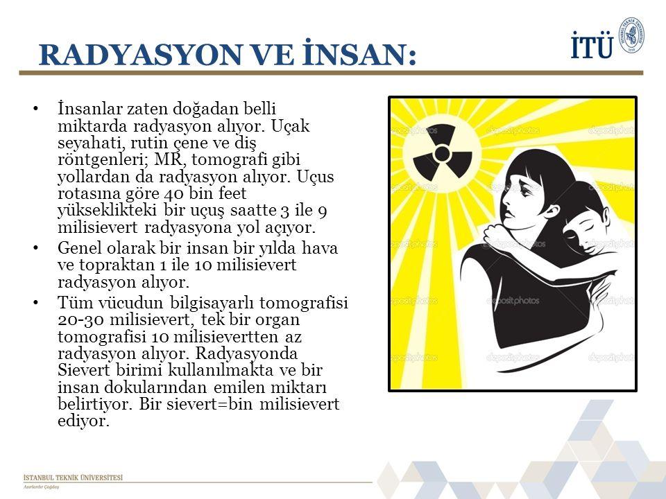 RADYASYON VE İNSAN: