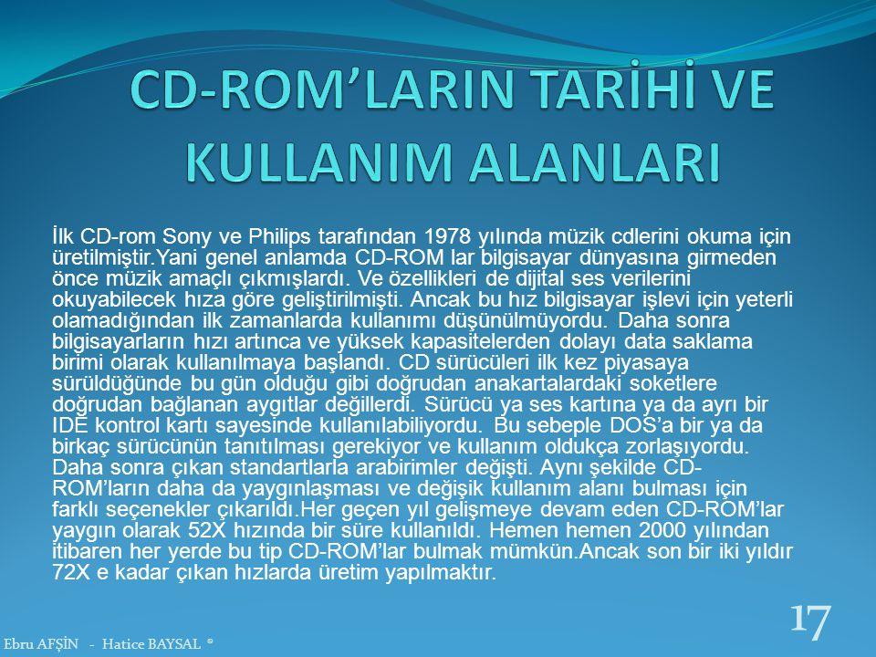 CD-ROM'LARIN TARİHİ VE KULLANIM ALANLARI