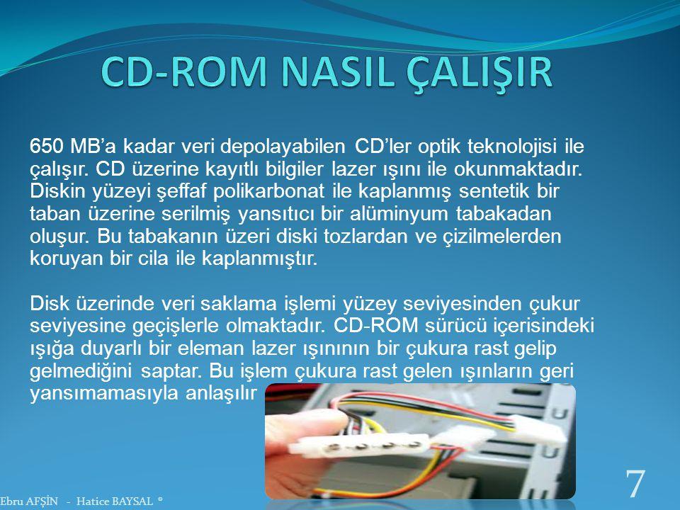 CD-ROM NASIL ÇALIŞIR