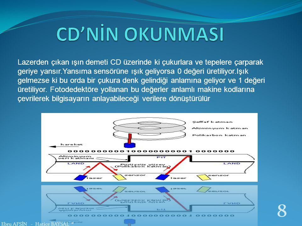 CD'NİN OKUNMASI