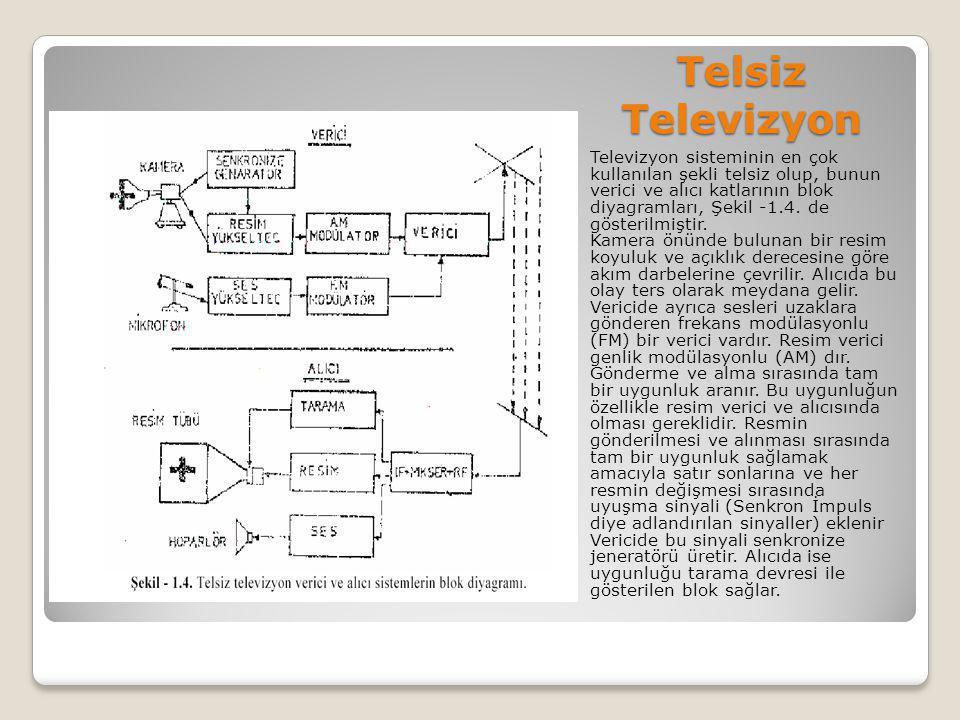 Telsiz Televizyon