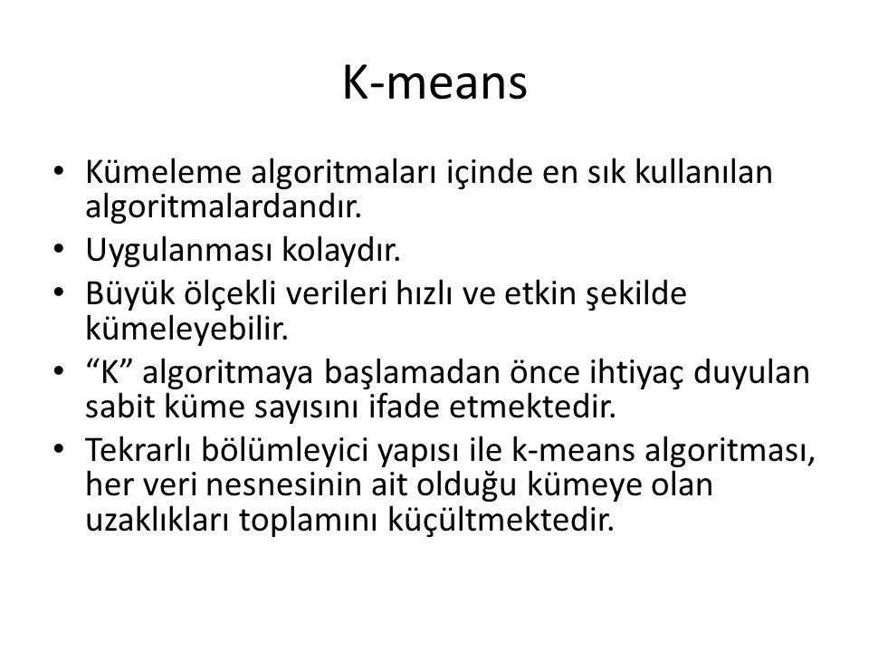 K-means Kümeleme algoritmaları içinde en sık kullanılan algoritmalardandır. Uygulanması kolaydır.