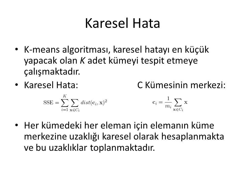 Karesel Hata K-means algoritması, karesel hatayı en küçük yapacak olan K adet kümeyi tespit etmeye çalışmaktadır.