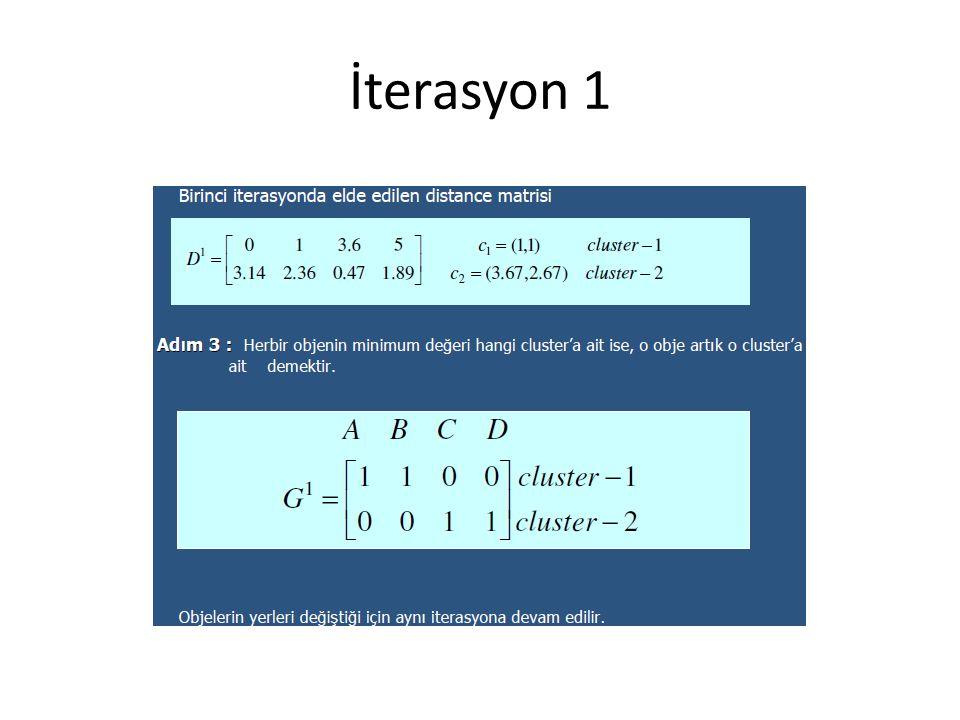 İterasyon 1