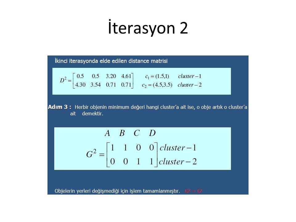 İterasyon 2