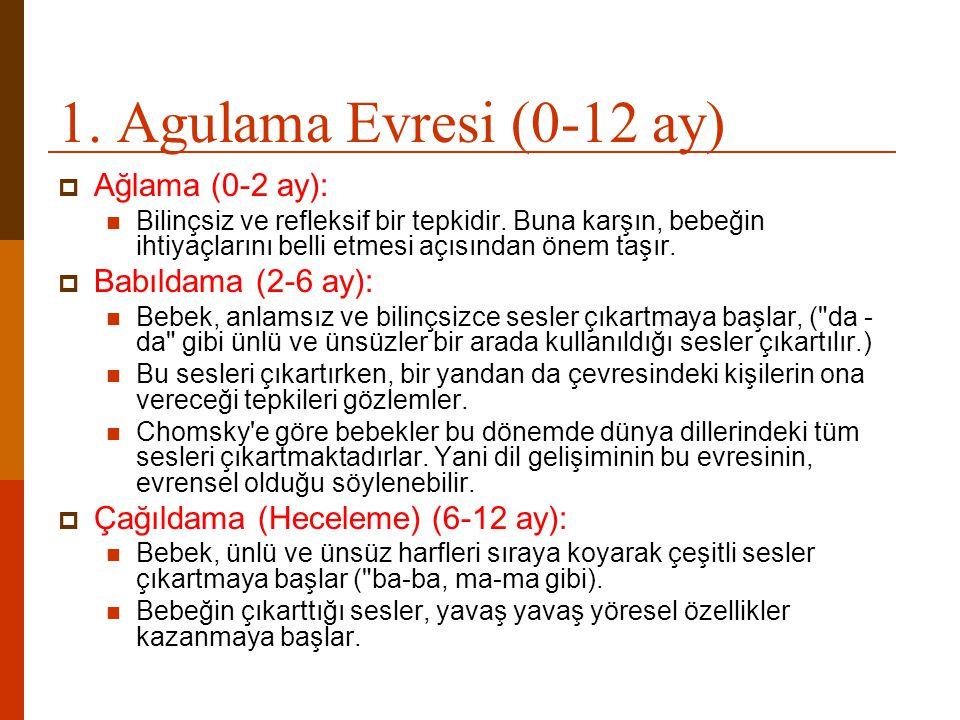 1. Agulama Evresi (0-12 ay) Ağlama (0-2 ay): Babıldama (2-6 ay):