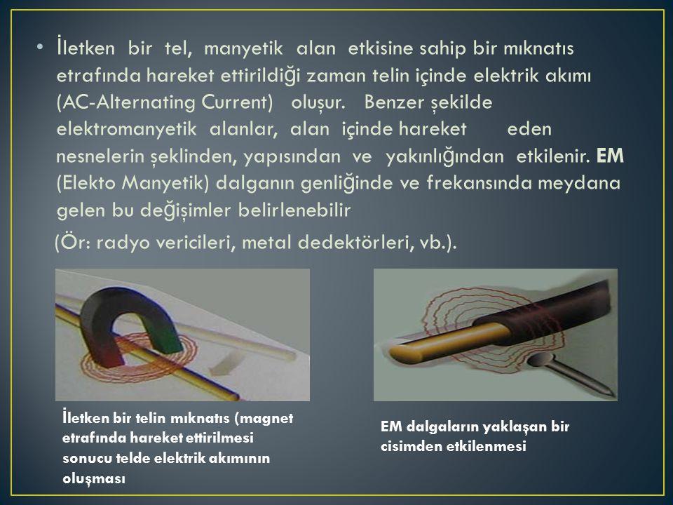 (Ör: radyo vericileri, metal dedektörleri, vb.).