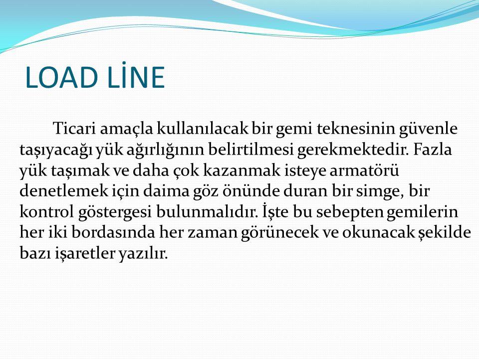 LOAD LİNE