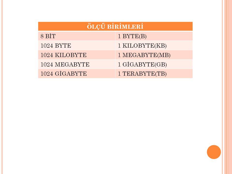 ÖLÇÜ BİRİMLERİ 8 BİT. 1 BYTE(B) 1024 BYTE. 1 KILOBYTE(KB) 1024 KILOBYTE. 1 MEGABYTE(MB) 1024 MEGABYTE.