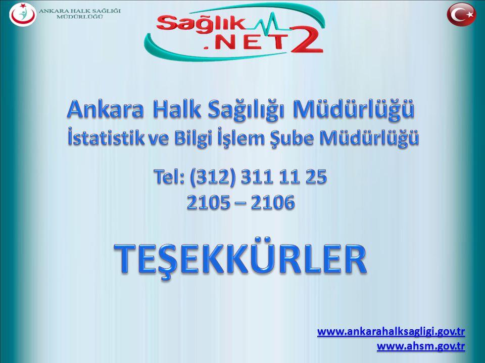 TEŞEKKÜRLER Ankara Halk Sağılığı Müdürlüğü