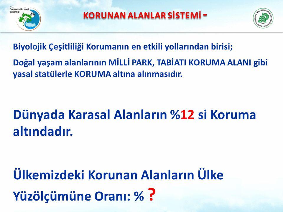 KORUNAN ALANLAR SİSTEMİ -