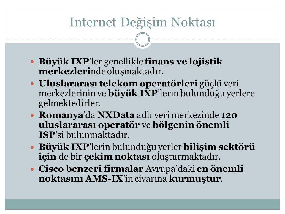 Internet Değişim Noktası