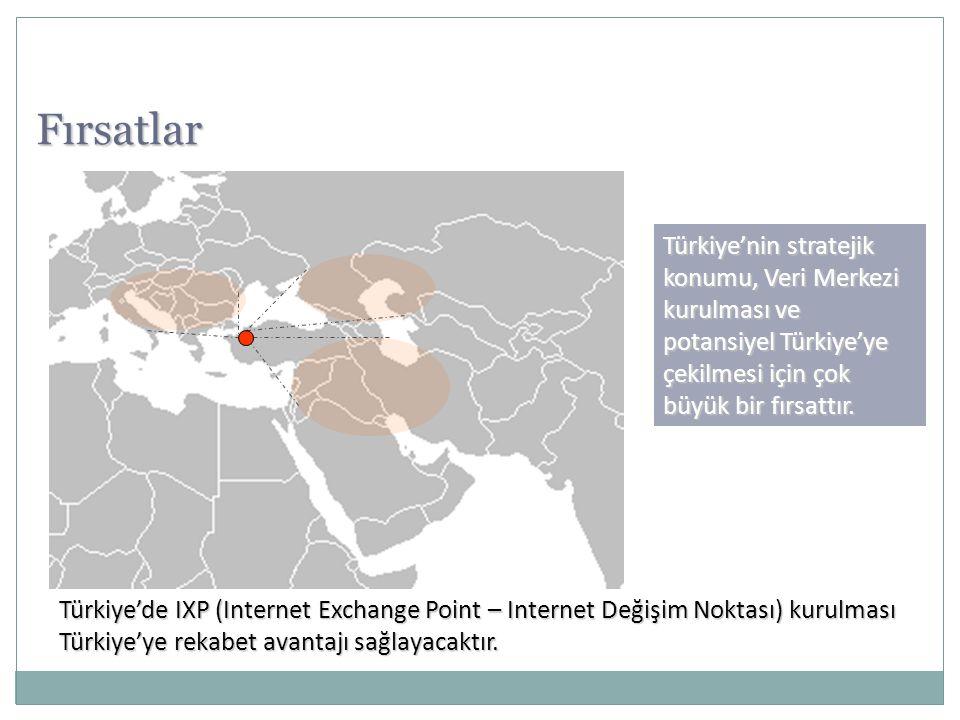 Fırsatlar Türkiye'nin stratejik konumu, Veri Merkezi kurulması ve potansiyel Türkiye'ye çekilmesi için çok büyük bir fırsattır.