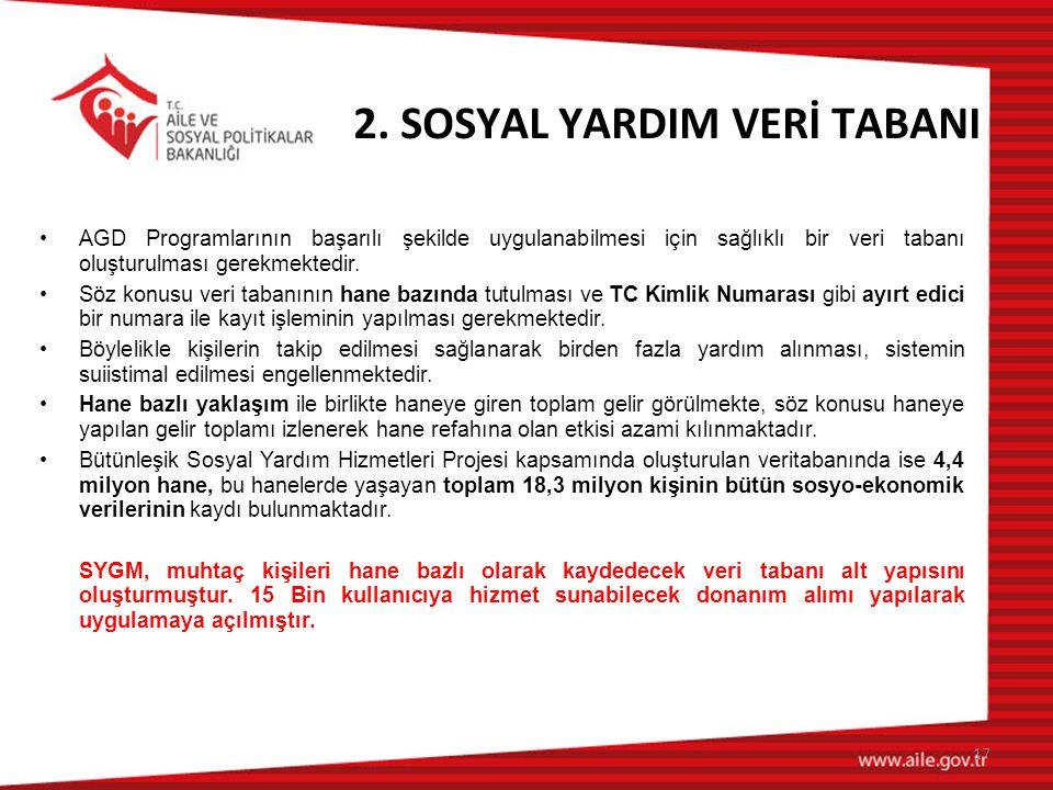 2. SOSYAL YARDIM VERİ TABANI