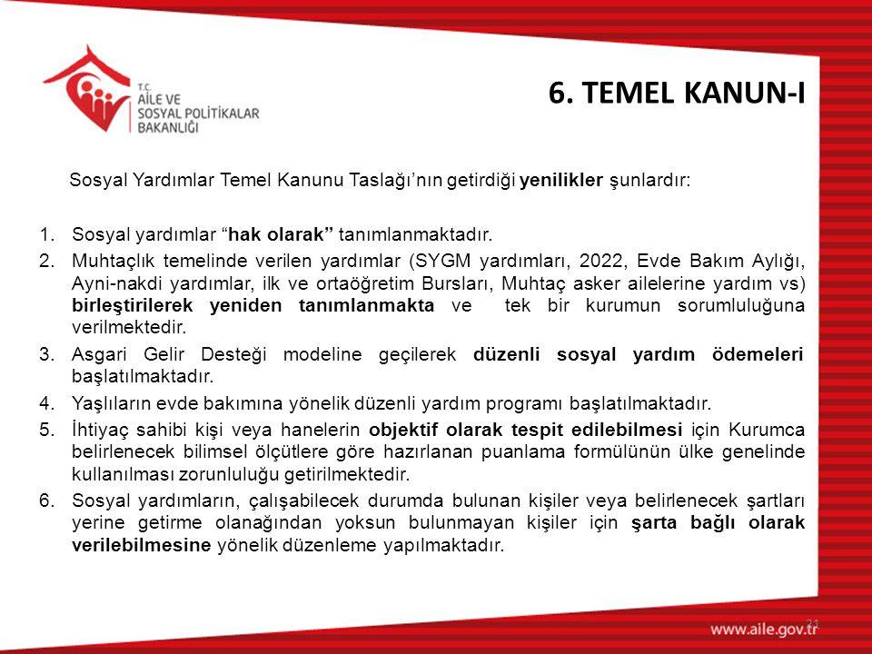 6. TEMEL KANUN-I Sosyal Yardımlar Temel Kanunu Taslağı'nın getirdiği yenilikler şunlardır: Sosyal yardımlar hak olarak tanımlanmaktadır.