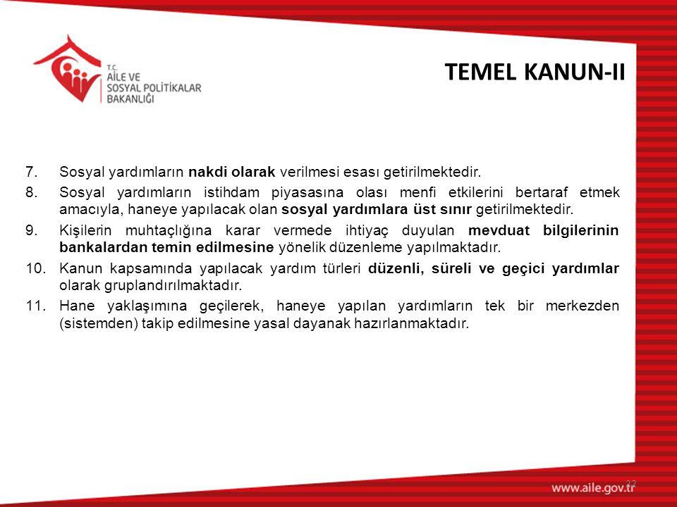TEMEL KANUN-II Sosyal yardımların nakdi olarak verilmesi esası getirilmektedir.