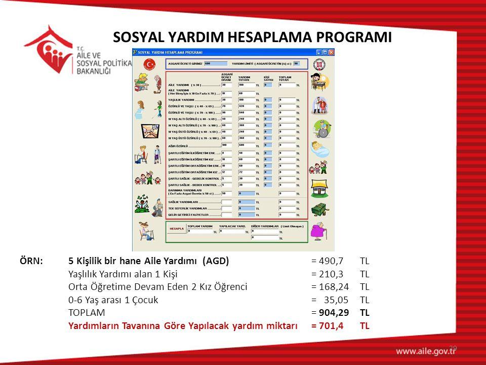 SOSYAL YARDIM HESAPLAMA PROGRAMI
