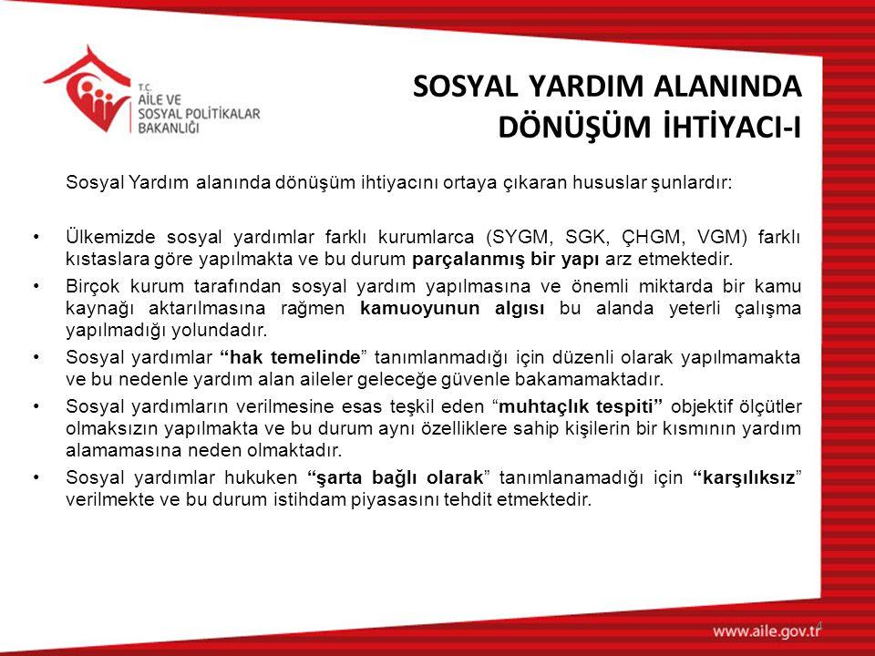 SOSYAL YARDIM ALANINDA DÖNÜŞÜM İHTİYACI-I