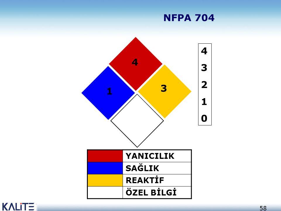 NFPA 704 1 4 3 4 3 2 1 YANICILIK SAĞLIK REAKTİF ÖZEL BİLGİ
