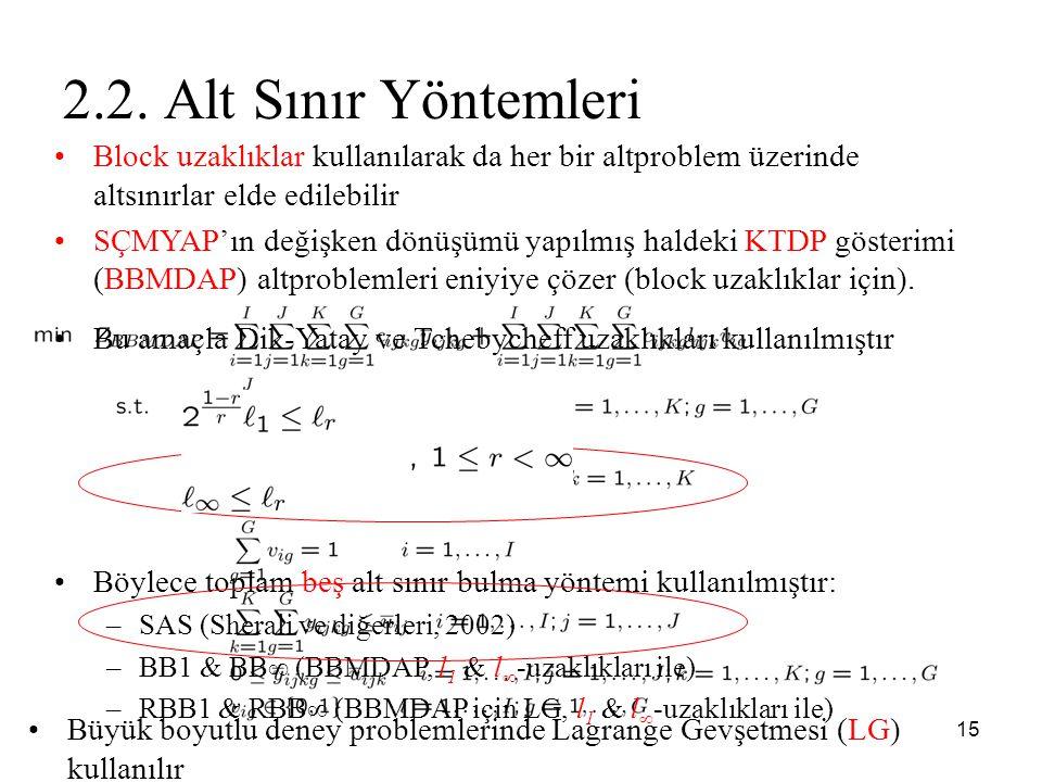 2.2. Alt Sınır Yöntemleri Block uzaklıklar kullanılarak da her bir altproblem üzerinde altsınırlar elde edilebilir.