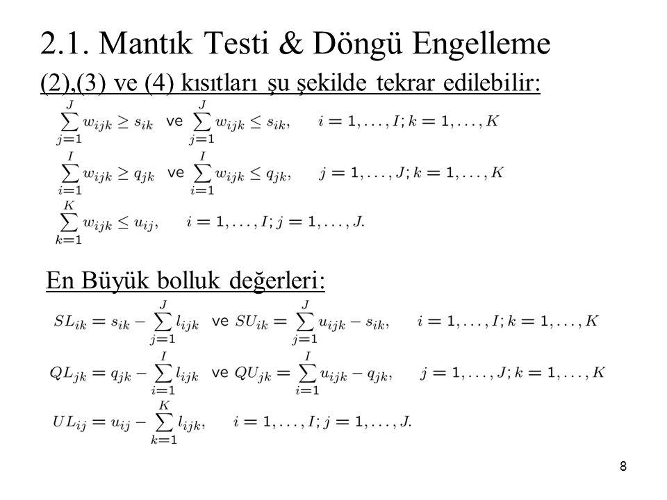 2.1. Mantık Testi & Döngü Engelleme