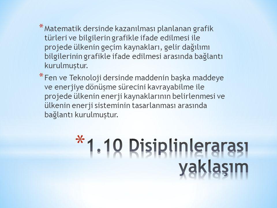 1.10 Disiplinlerarası yaklaşım