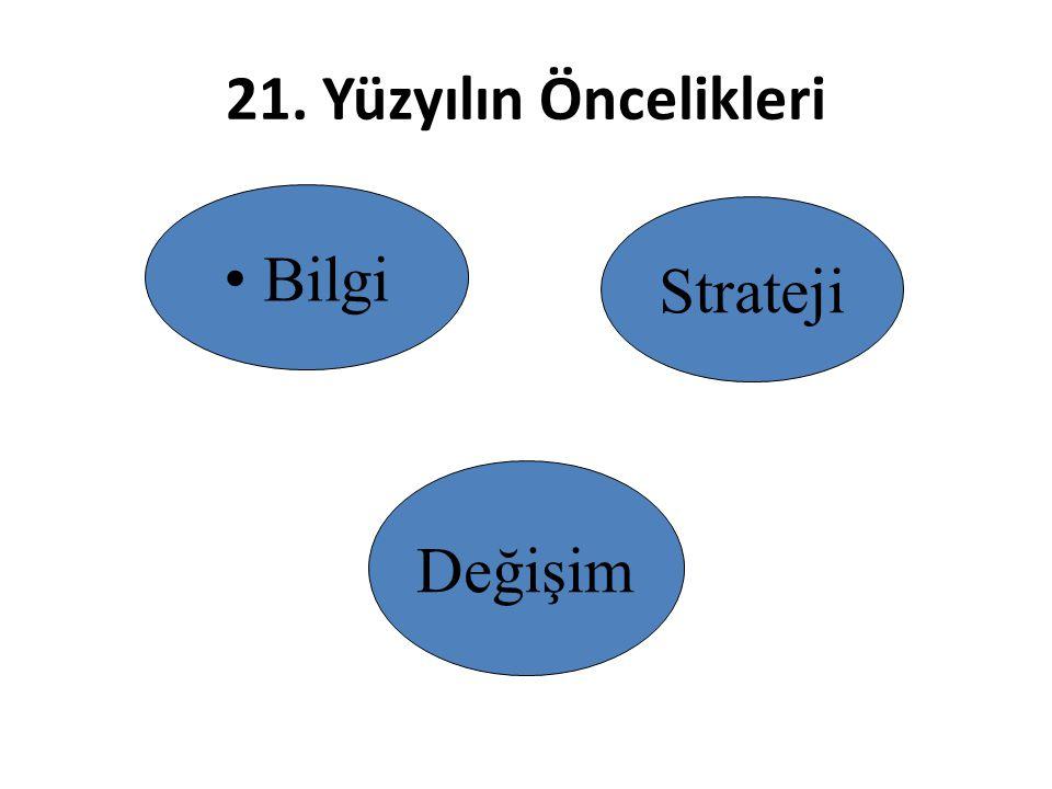 21. Yüzyılın Öncelikleri Bilgi Strateji Değişim