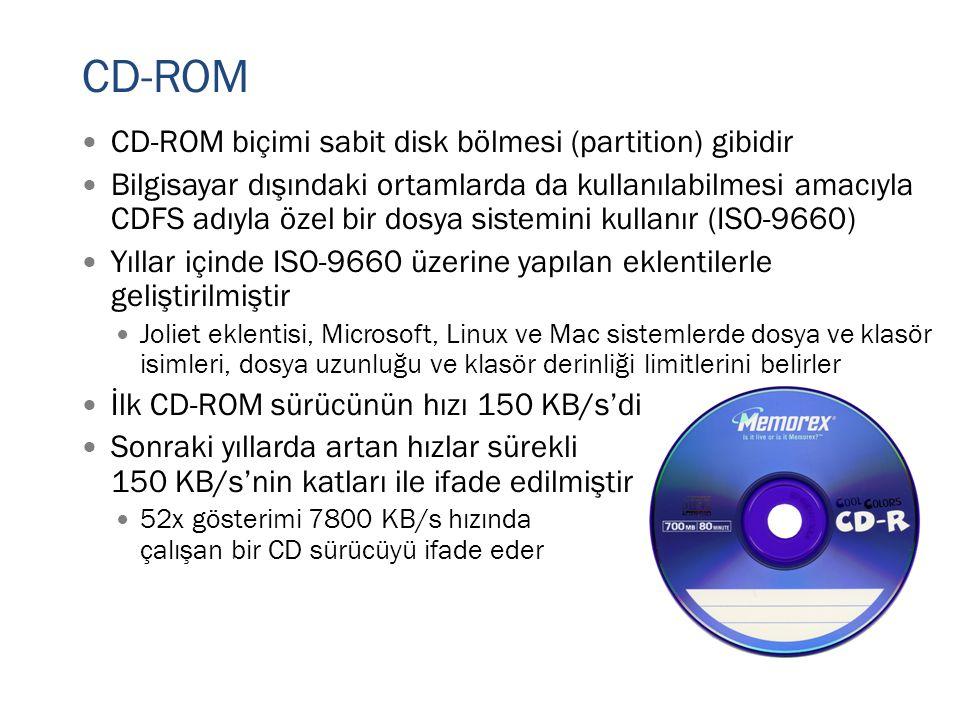 CD-ROM CD-ROM biçimi sabit disk bölmesi (partition) gibidir